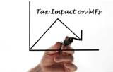 Tax Planning Strategies article in Advisorkhoj - How tax impacts your mutual fund returns