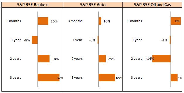 portfolio construction of a mutual fund