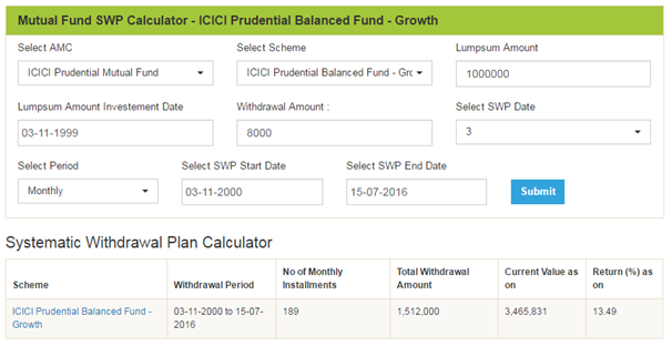 Mutual Funds - How we have selected the different options in the research tool to get this result