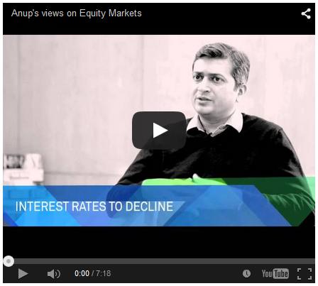 Equity Market Outlook 2015