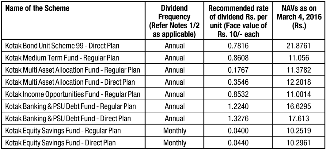 What are the dividend rates on mutual funds?