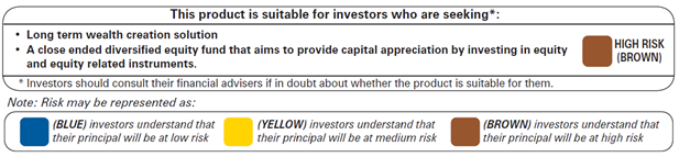 ICICI Prudential Growth Fund Series- 3